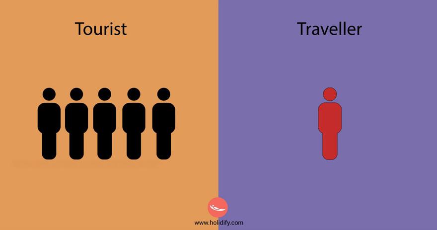 differences-traveler-tourist-holidify-15__880