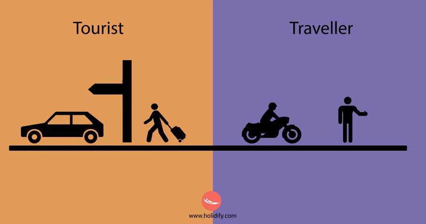 differences-traveler-tourist-holidify-21__880