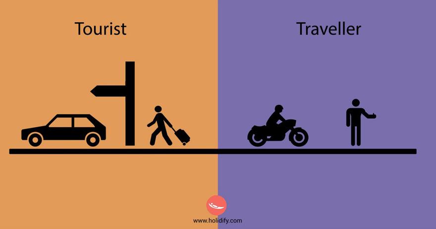 differences-traveler-tourist-holidify-21__880