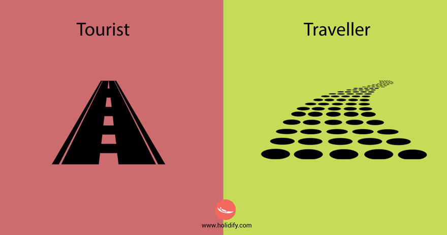 differences-traveler-tourist-holidify__880