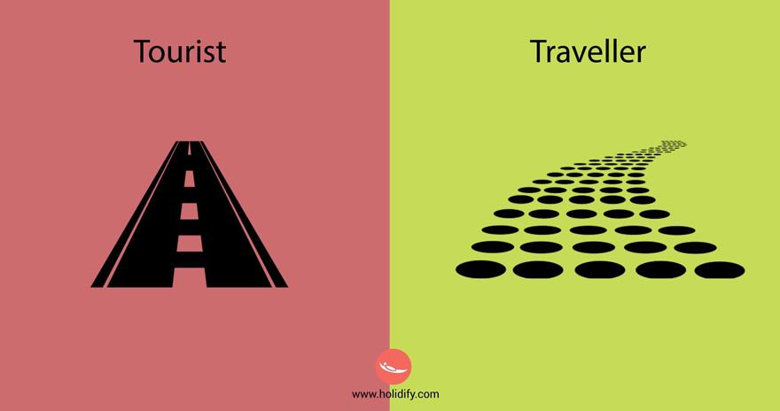differences-traveler-tourist-holidify__880